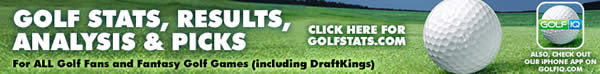 Free Fantasy Golf Picks